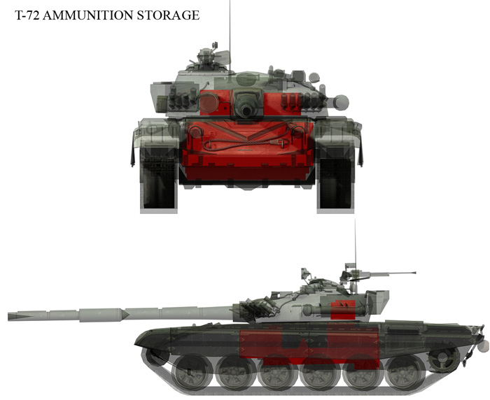عودة التفوق الروسي البري من جديد , الحلم الروسي T-14 - صفحة 2 T72ammunition