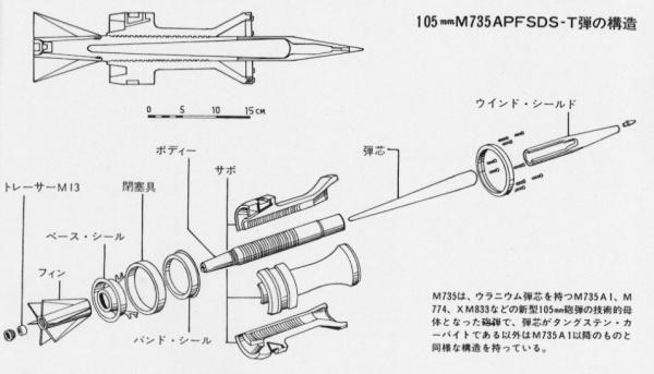 http://www.steelbeasts.com/sbwiki/images/thumb/b/bf/M735_diagram.jpg/600px-M735_diagram.jpg