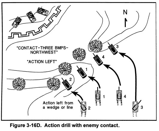 File:Action Drill.jpg