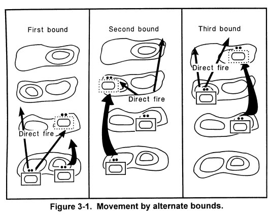 File:Alternating Bounds FM17-15.jpg
