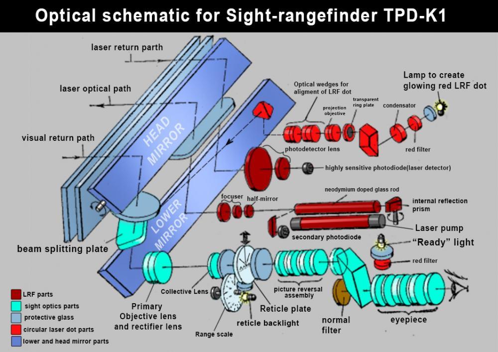TPDK1diagram_colour.jpg